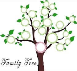 Image - lbrut-familly-tree
